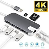 INMUA USB C Hub, Type C Hub mit HDMI Anschlüsse, Gigabit Ethernet Anschluss, USB C Ladeanschluss, 3...