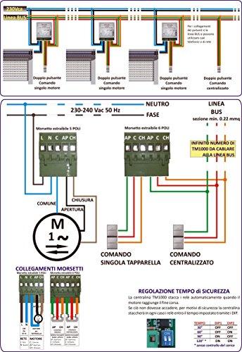 Centralina automazione tapparelle a motore per comando for Centralina domotica