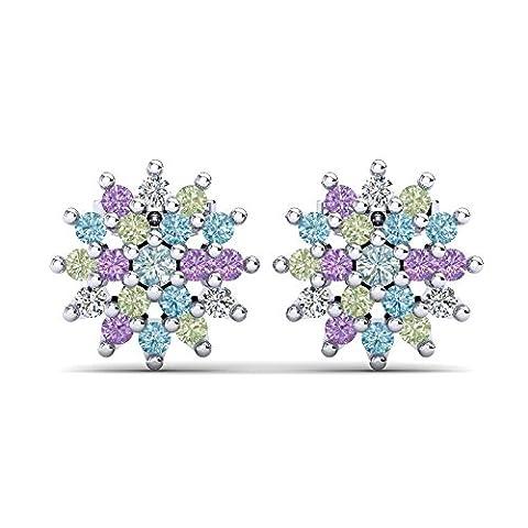 Moncoeur Trendy Blumen-Ohrstecker Colore aus 925er Sterling Silber mit dezenten