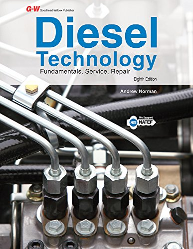 Diesel Technology -