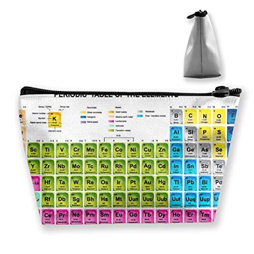 Periodic Table Of The Elements Tixing Kosmetiktasche Reise Kosmetiktaschen Etui Stift