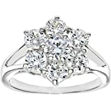 Silver Cz Set Cluster Ring