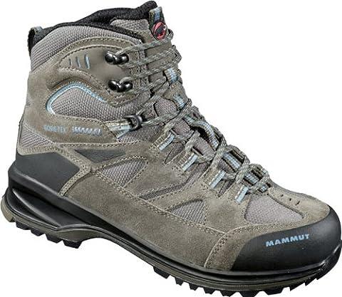 Damen Wanderstiefel / Wanderschuhe / Trekkingschuhe Teton