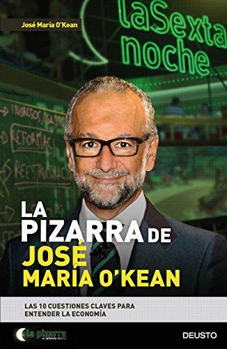 La pizarra de José María O'Kean (Sin colección)