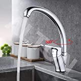 Kitchen Faucets Review and Comparison