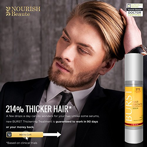 Burst Hair Loss Treatment Serum for Men and Women – 50ml – With Biotin & DHT Blockers -Best Product for Hair Regrowth of Thinning Hair– 1 month supply