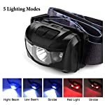 LED Head Torch, Super Bright CREE LED Headlamp, 5 Modes, White & Red LED, 150LM, Water Resistant, Great for Running, Camping, Hiking & Fishing, AAA Battery Included 4