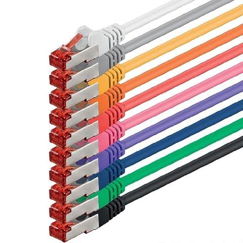2m - 10 couleurs - 10 pièces - CAT6 Câble Ethernet Set - Câble Réseau RJ45 | 10 / 100 / 1000 Mo/s | câble de Patch | LAN Câble |CAT 6 | S-FTP | double blindage | PIMF | 250 MHz | sans halogène | compatible avec CAT 5 / CAT 6a / CAT 7 | pour le switch, routeur, modem, Patchpannel, point d'accès, panneaux de brassage