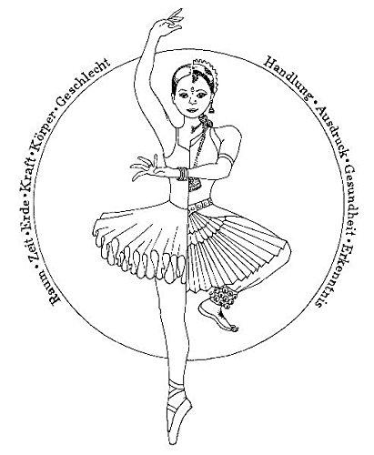 Repräsentative und symbolische Zeichen des klassischen Tanzes in Indien und in Europa: Eine interkulturelle, vergleichende Analyse des indischen bharatanatyam und des französischen Balletts