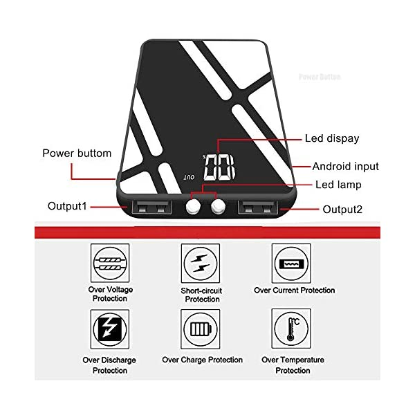 KREKCO Caricabatterie Cellulare Portatile 20000mAh capacità Power Bank Alta LED Display Digitale Intelligente Batteria… 2 spesavip