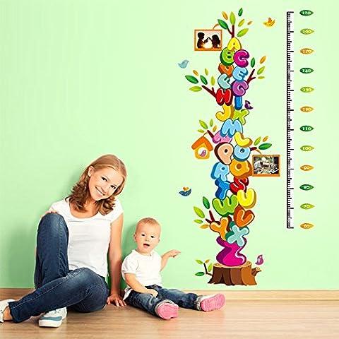 Japace® Alfabeto Altura Gráfico Pegatinas de Pared Decoración Vinilo Adhesivo Arte Murales para Nursery Baby Habitación