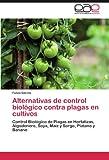 Alternativas de Control Biologico Contra Plagas En Cultivos