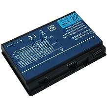 Batería Acer TM 5320 11.1 4400mAh/49wh compatible con Extensa 5210 | 5220 | 5235 | 5420 | 5430 | 5610 | 5620 | 5630 | 7220 | 7620 TravelMate 5220 | 5230 | 5310 | 5330 | 5420 | 5520 | 5530 | 5710 | 5720 | 5730 | 6410 | 6460 | 7220 | 7320 | 7520 | 7720 y part number 23.TCZV1.004 | AK.006BT.018 | AK.008BT.054 | BT.00603.024 | BT.00807.013 | BT.00807.016 | BTP00.006 | CONIS71 | GRAPE32 | GRAPE34 | LC.BTP00.003 | LC.TM00741 | LIP6219VPC | LIP6219VPC SY6 | LIP6232CPC | M00751 | TM00741
