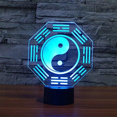 3D Klatsch Lampe USB Power 7 Farben Amazing Optical Illusion 3D wachsen LED Lampe Formen Kinder Schlafzimmer Nacht Licht