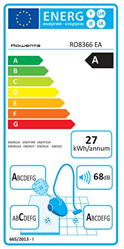 Rowenta RO8366 EA Bodenstaubsauger Silence Force Multicyclonic Animal Care Pro, beutellos EEK A (750 Watt, 2 l, HEPA 13-Filter) grau/schwarz -
