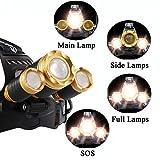 6000 Lumen Bright LED Headlamp