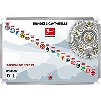 DFL 1. Bundesliga - Magnettabelle (2018-2019)