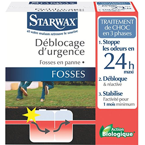traitement-durgence-pour-fosses-bloquees-starwax