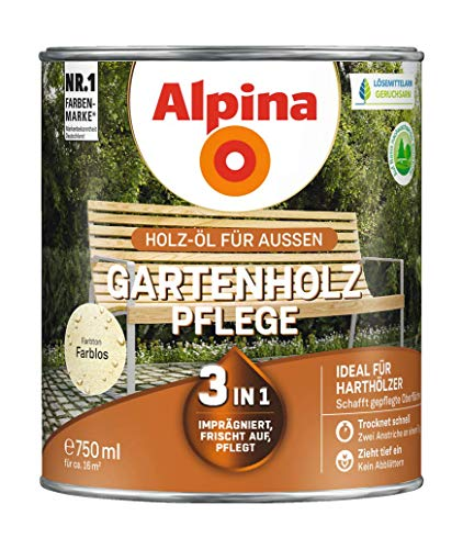 Alpina WPC-Pflege Farblos