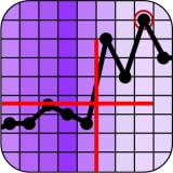 My Fertility Charts