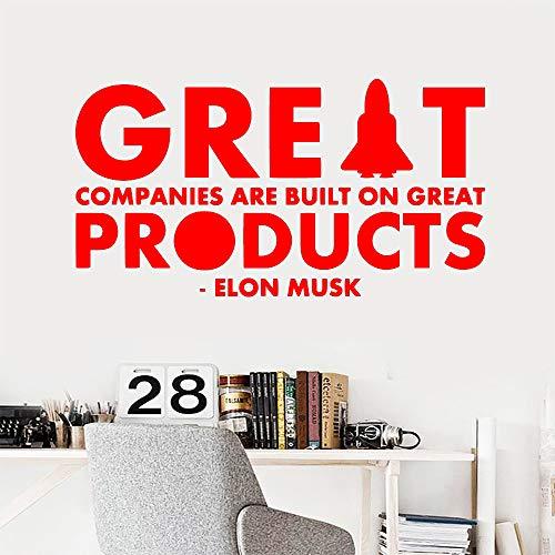 zhuziji Beauty Elon Musk Quotes Protezione Ambientale Adesivi in   Vinile per camerette Decorazione Adesivo murale WW-3 M 30cm X 56cm