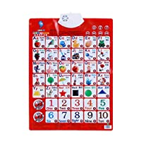 Fancysweety Sound Wall Chart Electronic Voice Chart Multifunction Preschool Toy Audio Digital Learning Chart Educational Toy for Children