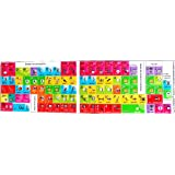 ADOBE PREMIERE LABELS FOR KEYBOARD NEW LAMINATED STICKERS (11.5 x 13 mm)