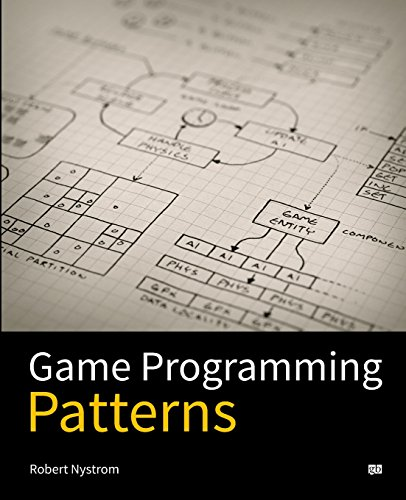 Game Programming Patterns (Games Für C-programmierung)