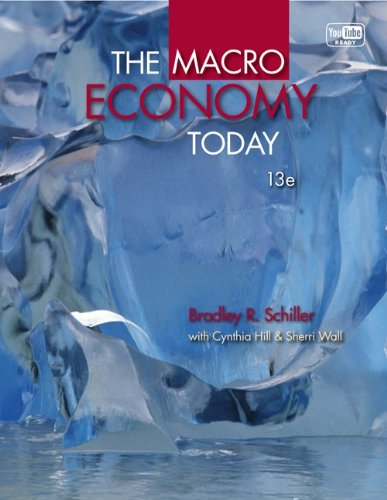 the-macro-economy-today-with-connect-access-card
