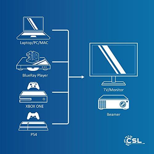 CSL-cavo-Ultra-HD-4k-HDMI-20-nerogrigio-IT