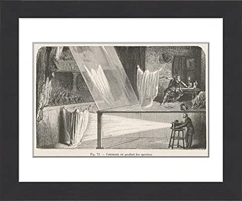 Framed Print Of Optical Illusion/ghost