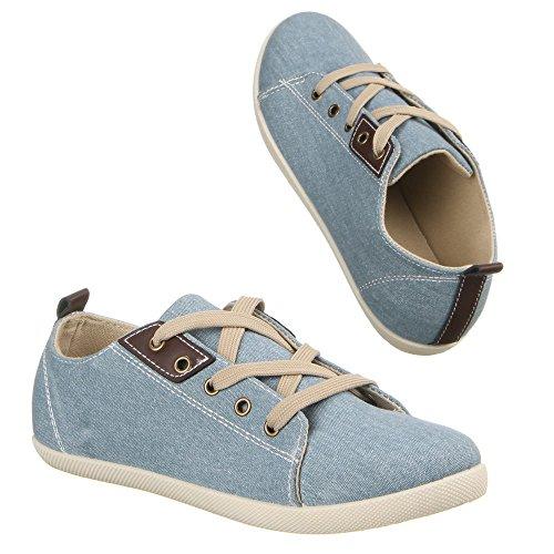 Damen Schuhe, 22-105, HALBSCHUHE Hellblau