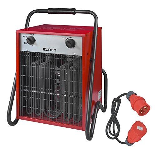 Koll-Living Heizlüfter 15 kW geeignet als Bautrockner, Bauheizer, Heizkanone l Sofort einsatzbereit inkl. Kabel
