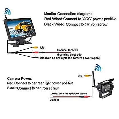 ydkj-Auto-Rckfahrkamera-Funk-Drahtlos-Kabellos-Reverse-Kamera-7-Zoll-HD-TFT-Rckfahrsystem-Wasserdicht-LCD-Monitor-12V-24V-mit-Nachtsicht-18-IR-LEDs-fr-RV-LKW-Bus-Trailer-Anhnger