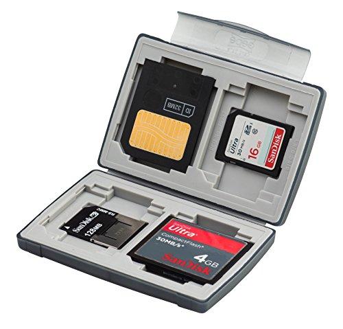 Gepe Card Safe Basic - Tasche für Speicherkarten - Onyx, 3856 - Gepe Gepe Card Safe