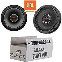 Hertz Lautsprecher 165mm Koax Boxen für Smart ForTwo 07-14 Front