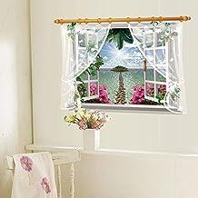 La finestra sul mare - Creare finestra popup ...