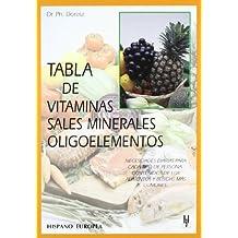 Tabla de vitaminas, sales minerales, oligoelementos (Tablas de alimentos)