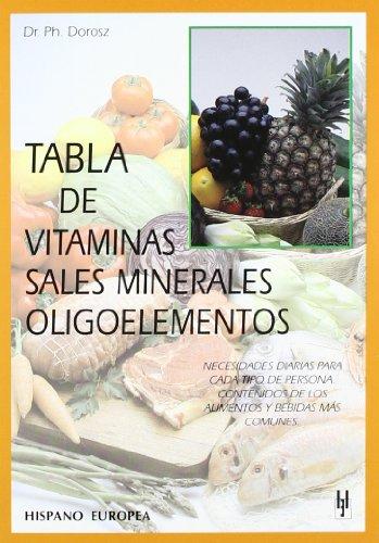 Tabla de vitaminas, minerales, oligoelementos/Table of vitamins, minerals, Dietary minerals par PH. DOROSZ