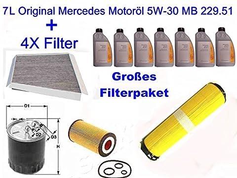 Inspektionskit Filterpaket Mercedes E-Klasse W211 E 200 220 270 CDI 4X FILTER