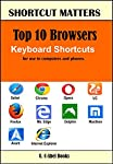 Take your browsing experience to the next level with keyboard shortcuts.Almost everybody who can open a web browser/page thinks he knows internet operation. Some of these people end up embarrassing themselves during an interview. The undiluted truth ...