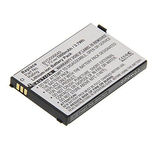 Batterie pour Philips Avent Eco SCD535 DECT Avent SCD530 Avent SCD535 Avent - SCD535/00 Avent scd536 Avent scd540