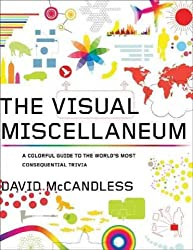 [The Visual Miscellaneum: A Colorful Guide to the World's Most Consequential Trivia] (By: David McCandless) [published: January, 2010]