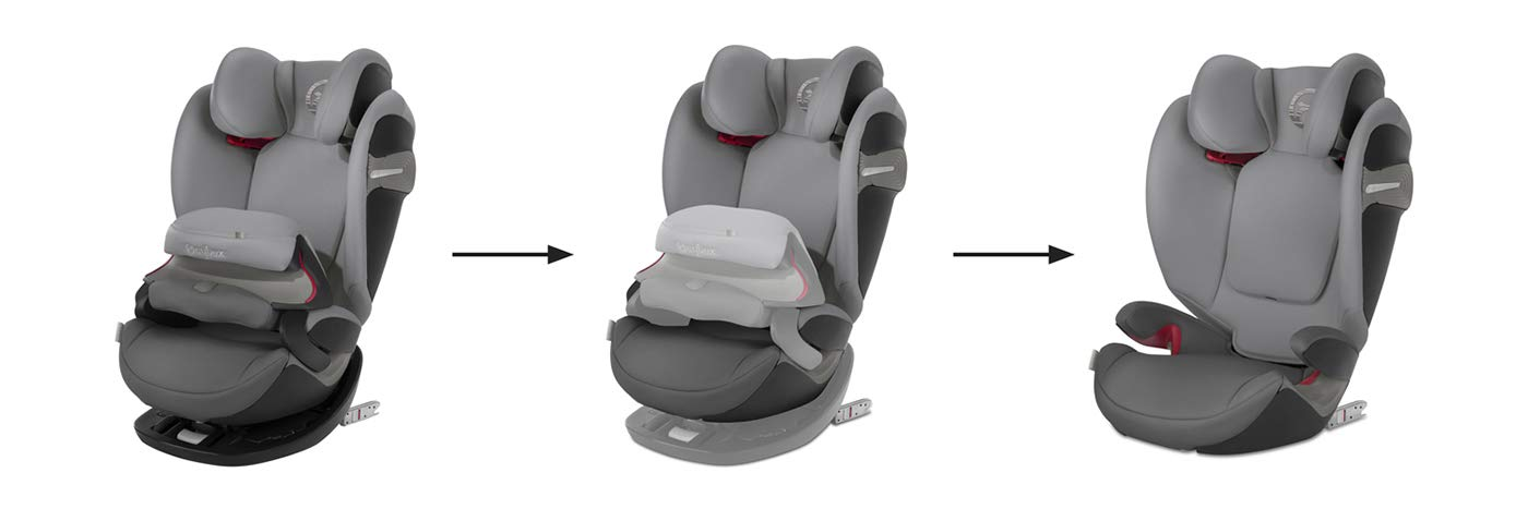 CYBEX Gold Pallas S-Fix 2-in-1 Child's Car Seat, For Cars with and without ISOFIX, Group 1/2/3 (9-36 kg), From approx. 9 Months to approx. 12 Years, Manhattan Grey  Columbus Trading Partners GmbH & Co. KG (formerly Cybex)