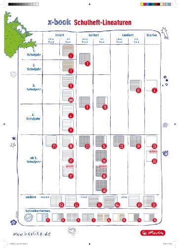 Herlitz 331223 Schulheft A4, kariert mit Rand, Lineatur 26, 20 Blatt, schwarz 10er Packung - 2