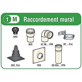 Solution rénovation DUALIS FLEXCONDENS pour chaudières gaz ou fioul C3 raccordement mural diamètre _80 27080610