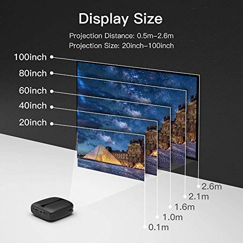51PxvmGG1aL. SS500  - ELEPHAS Mini Portable Projector WiFi DLP HD Pico 3D Video Pocket Projector Supports 1080P HDMI USB Built-in YouTube Koala Apps Rechargeable Battery, Ideal for Home Cinema and Outdoor Entertainment