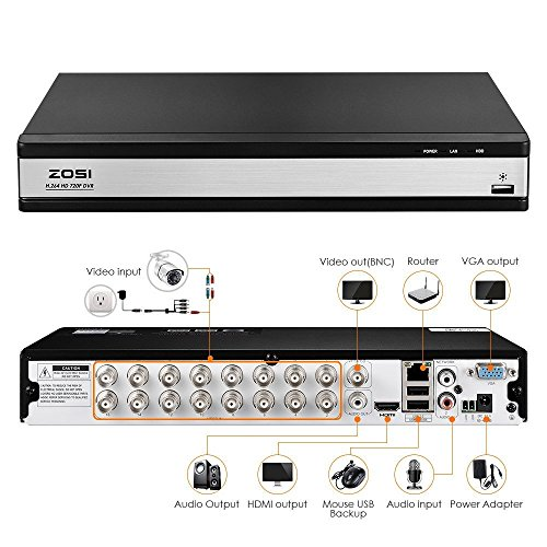 Bargain ZOSI 16-Channel Hybrid 4-in-1 AHD-TVI 720 H.264 Surveillance DVR Recorder (Analog/AHD/TVI/CVI),Motion Detection,Mobile Remote Control,Email Alarm,2TB Hard Drive Special