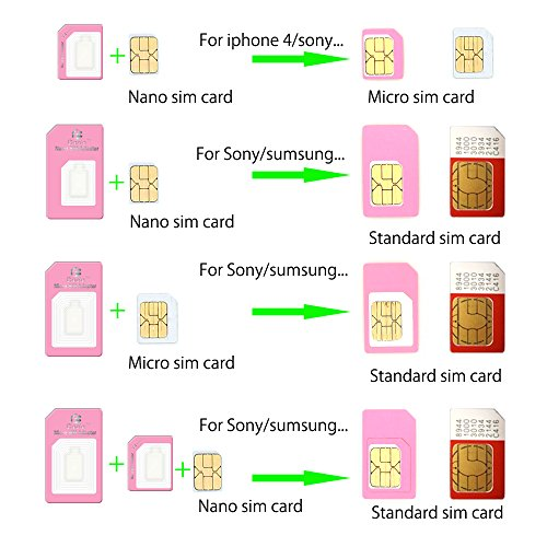 Ciscle 5 in 1 Nano SIM Card Adapter Converter Kit to Micro/Standard (Pink)
