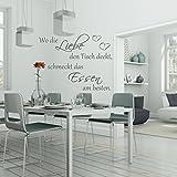 Wandschnörkel ®HM~AA050 Wandtattoo Wo die Liebe den Tisch deckt...Küche Aufkleber Farb/Größenauswahl